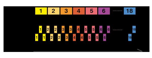 フレームレートの変換模式図