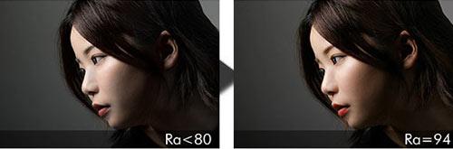 色評価係数の違いのイメージ図